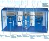 Модульные компрессорные станции , винтовые компрессоры ВЭК, модульные азотные станции, воздухосборники (ресиверы) - собственное производство