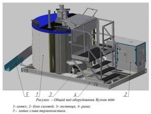 Оборудование для приготовления термопластика «Вулкан 3000»